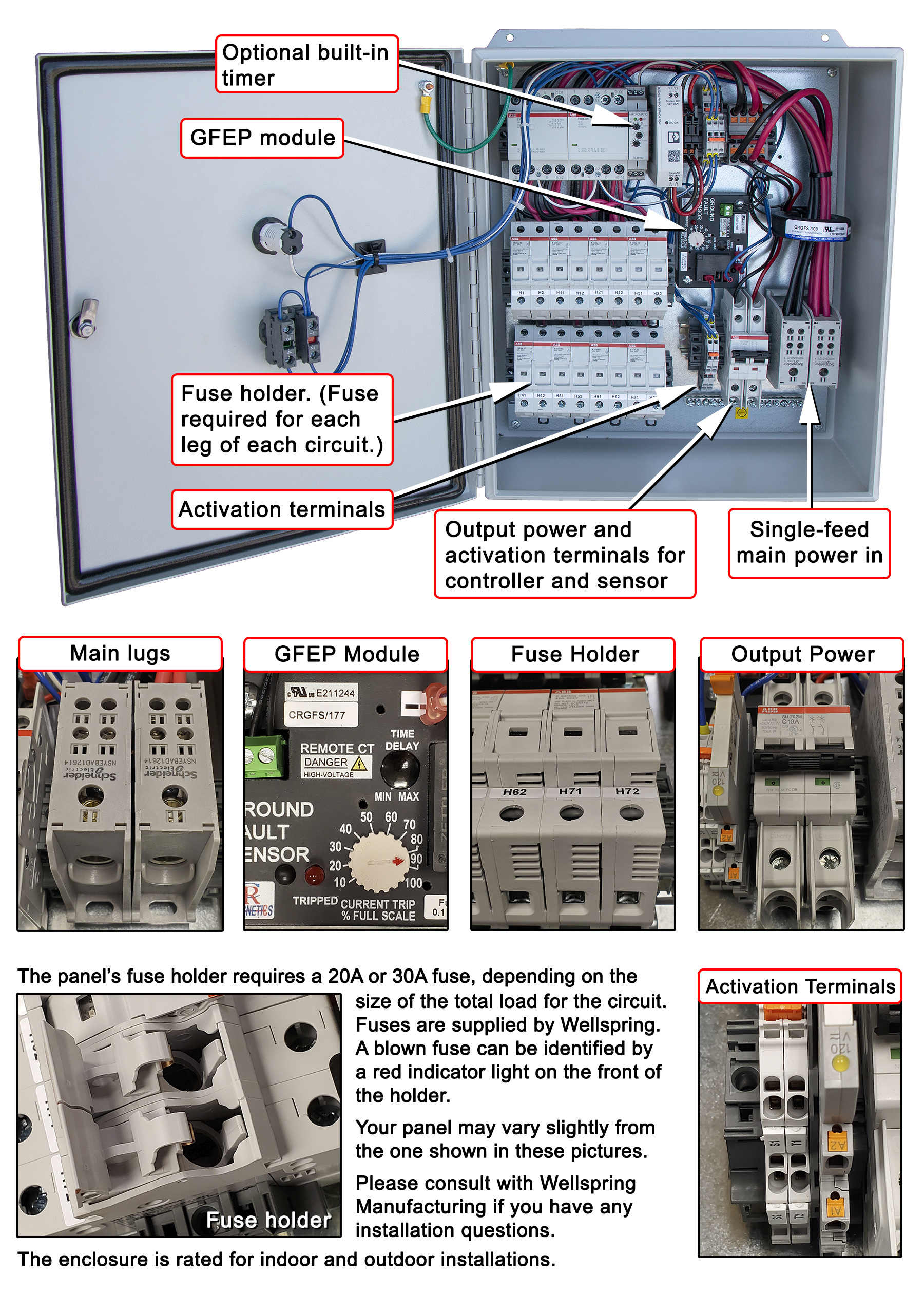 The new single-feed contactor panel with callouts